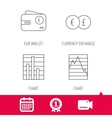Currency exchange chart and euro wallet icons vector image