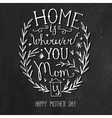 Vintage Happy Mothers Day Lettering Card vector image