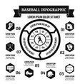 baseball infographic concept simple style vector image