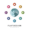 Globe concept and flat icons set vector image