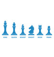 chess piece name set vector image