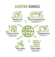 Infographics of electric vehicle vector image