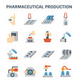 pharmaceutical and manufacturing vector image