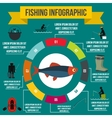 Fishing infographic elements flat style vector image