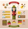 Hiking Camping Infograkhic Flat Banner vector image vector image