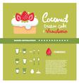cream cake cooking inforgaphics vector image