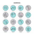 diarrhea icon set vector image