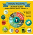 Railroad infographic elements flat style vector image