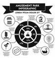 Amusement park infographic elements simple style vector image