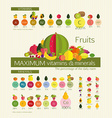 Usefulness of fruit vector image