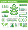 Ecology Infographic Set including 36 icons vector image