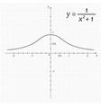mathematics function vector image