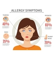 Allergy Symptoms Flat Style Concept vector image