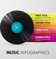 music infographics vector image