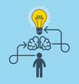 Thinking new idea and invention concept vector image