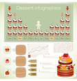 infographics vintage elements vector image vector image