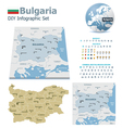 Bulgaria maps with markers vector image vector image
