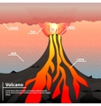 an active volcano vector image