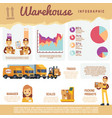 packaging industry and logistics vector image