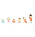 physical development of the child up to 1 year vector image