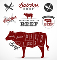 Diagram Guide for Cutting Meat in Vintage Style vector image