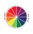 Color Theory vector image