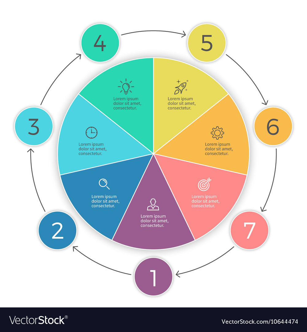Pie chart seven steps infographics design vector