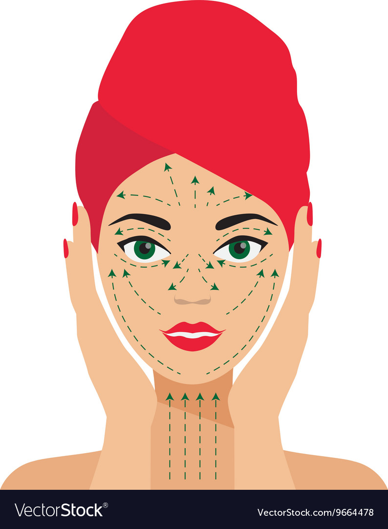 Face care and treatment flat vector