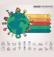 ecology and environment infographics green planet vector image