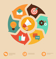 internet marketing concept in flat style vector image vector image