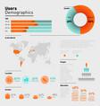 infographics users demographics vector image