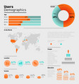 infographics users demographics vector image