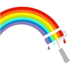 Rainbow cloud and paint roller with drops Dash vector image