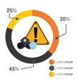 infographic industrial security design vector image