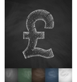 pound icon Hand drawn vector image