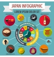 Japan infographic elements flat style vector image