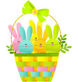 Easter basket with bunnies vector image