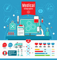 flat medical care infographic concept vector image