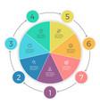 Pie chart Seven steps infographics design vector image