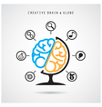 Creative brain abstract logo design vector image