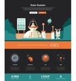 Space solar system website template with header vector image