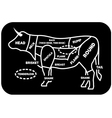 Beef Cuts Chart cow vector image vector image