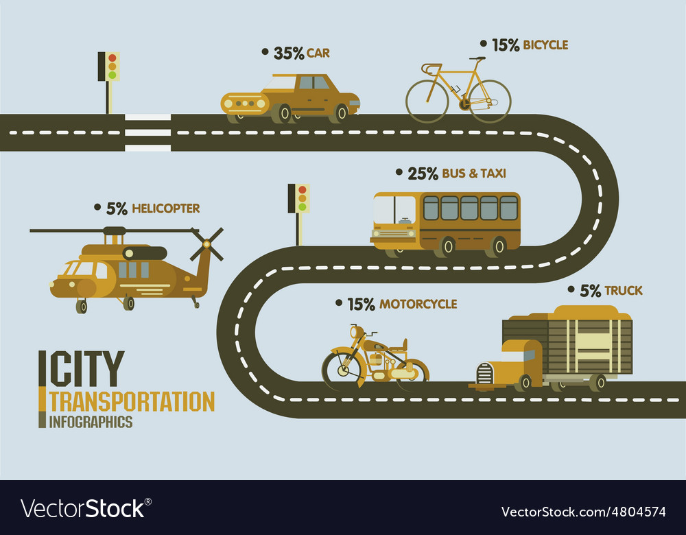 City transportation flat conceptearth tone vector