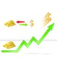 Gold price up gold bar vs dollar exchange rate vector image
