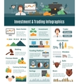 Investment And Trading Infographics vector image
