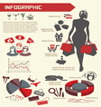 infographic shoping resize vector image vector image