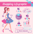 Women shopping infographics vector image