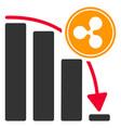 ripple epic fail chart flat icon vector image