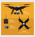Drone with controller and camera vector image