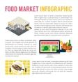 Food market infographics supermarket online vector image